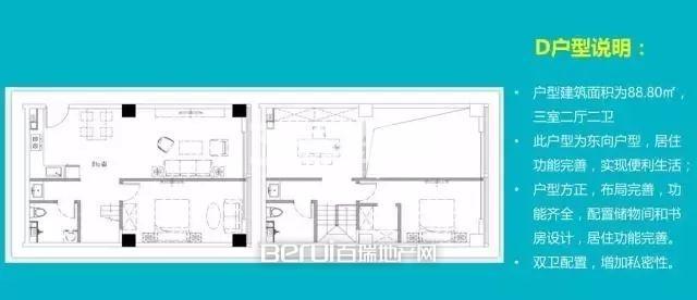3室2厅1卫88.8㎡